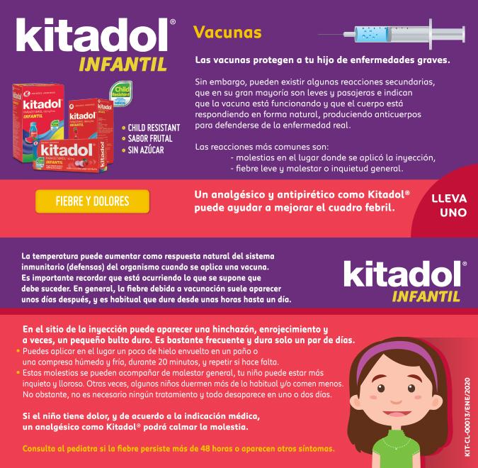 Kitadol vacunas